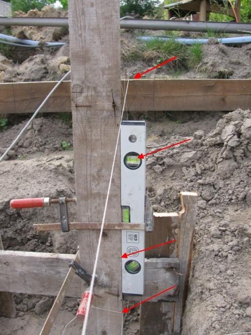 Eerst de koord spannen op de planken waar de bouwlijn uitgezet staat, en waar de buitenkant van de gevelsteen zal komen (bovenste rode pijl), vervolgens een plank loodrecht tegen die koord beneden vastmaken aan een dwarsplank.
